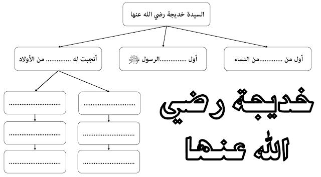 ورقة عمل (خديجة رضي الله عنها) للصف الثالث تربية اسلامية الفصل الاول