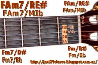 acorde guitarra chord Fm/Eb o Fm/D# = Fm7/Eb o Fm7/D#