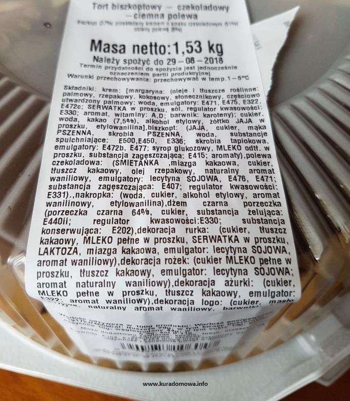 skład tortu