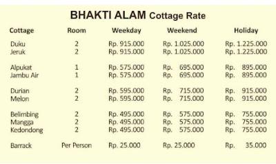 Harga Penginapan di Agrowisata Bhakti Alam Pasuruan