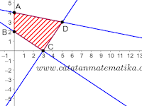Pembahasan SIMAK UI 2015 Matematika Dasar Kode 541