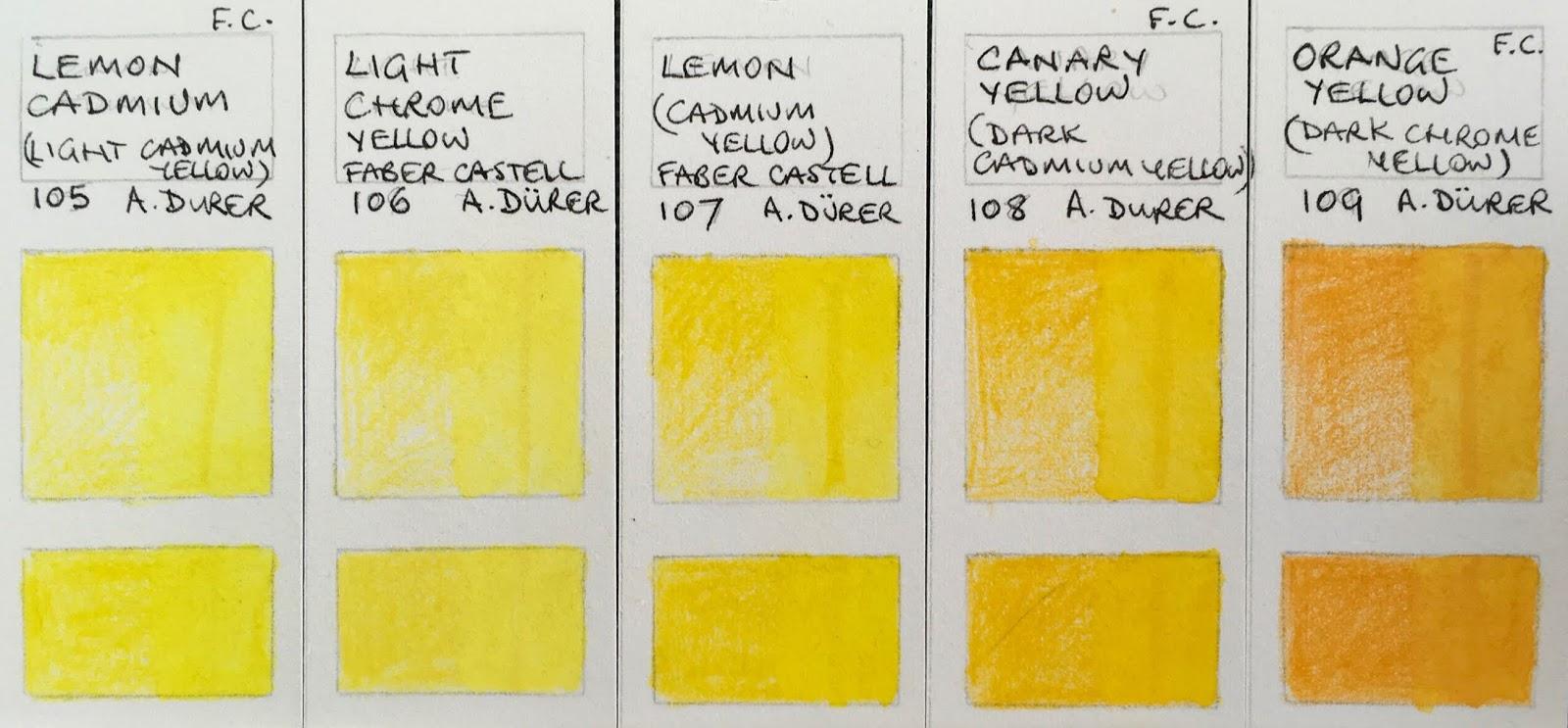 Dark Cadmium Yellow 108 Faber-Castell Goldfaber Aqua Watercolour Pencil