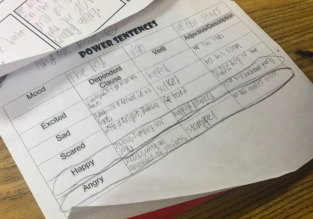 Using a great idea from Teaching My Friends, students wrote POWER SENTENCES!