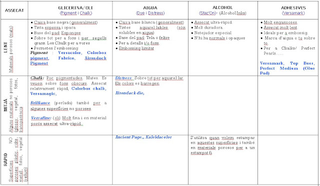http://momentsdepaper.blogspot.com.es/2012_02_01_archive.html