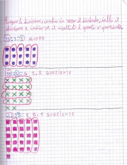 Top didattica matematica scuola primaria: I termini della divisione  CZ62