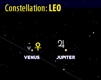 Jupiter and Venus are relatively close together in the night sky, currently near Leo (June & July 2015).