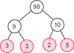 images-24 Rangkuman Materi Matematika Faktorisasi Prima