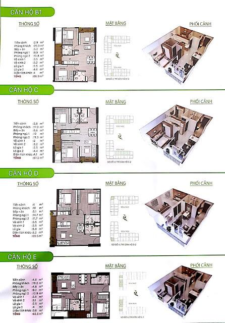 Thiết kế chi tiết từng căn hộ Ecohome 3