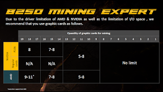 ASUS B250 Mining Expert board: support for 19 x GPUs 4