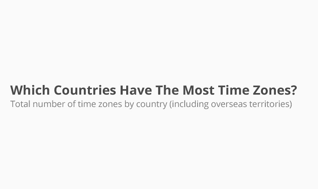 Which Countries Have The Most Time Zones?