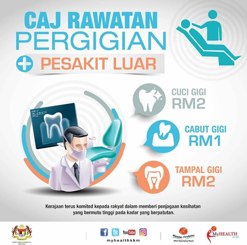 klinik gigi kerajaan, harga cabut gigi klinik kerajaan, pengalaman cabut gigi di klinik kerajaan, harga cabut gigi klinik swasta
