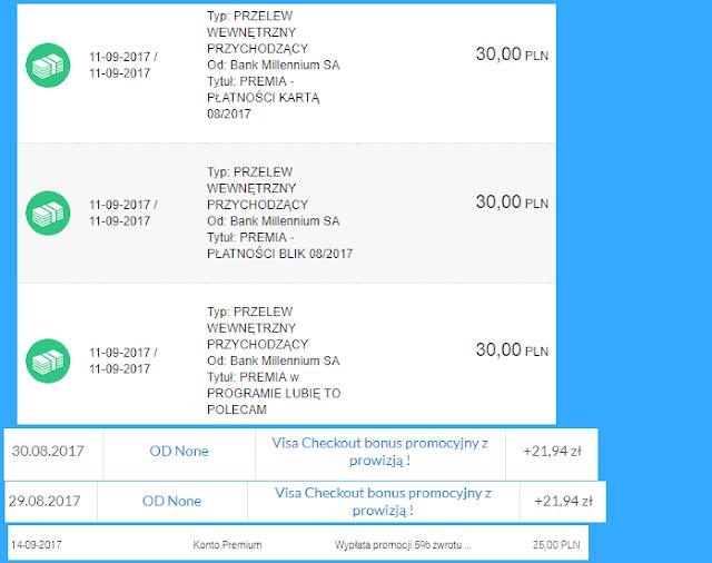 Moje zarabianie na bankach - podsumowanie sierpnia