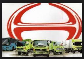 Contoh Soal Psikotes(TPA) PT Hino Motors Manufacturing se-Indonesia tahun 2018