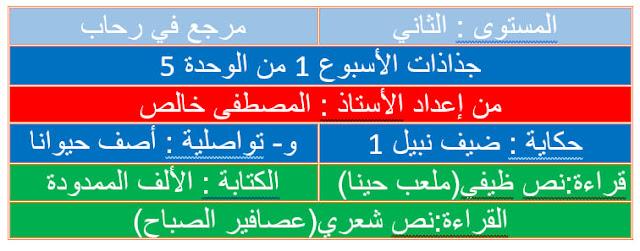 جذاذات اللغة العربية للثاني الوحدة 5 الأسبوع 1 مرجع في رحاب اللغة العربية