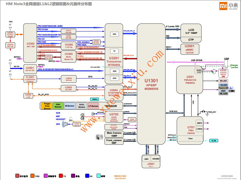 Redmi Note 3 Pro (Qualm) Schematic & Layout Diagrams  JMH