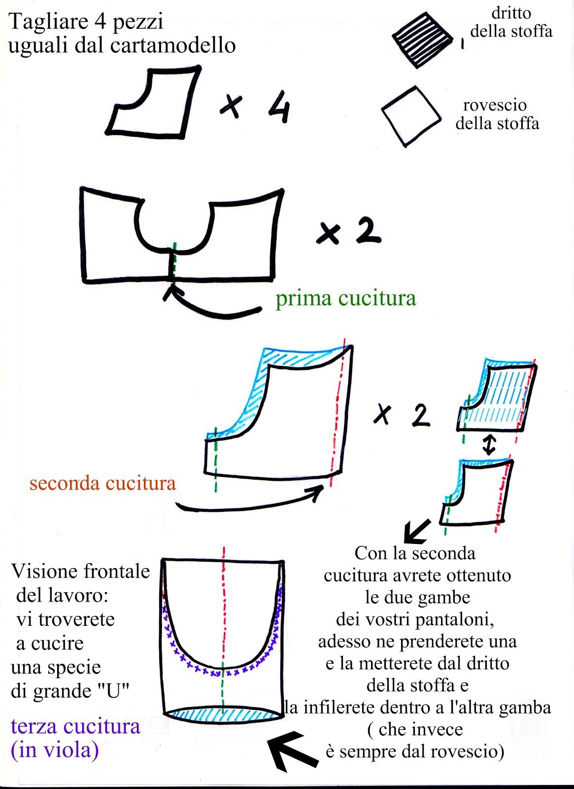 the latest f7cf8 7aeb1 Come Cucire dei Pantaloni estivi bambino con cartamodello ...