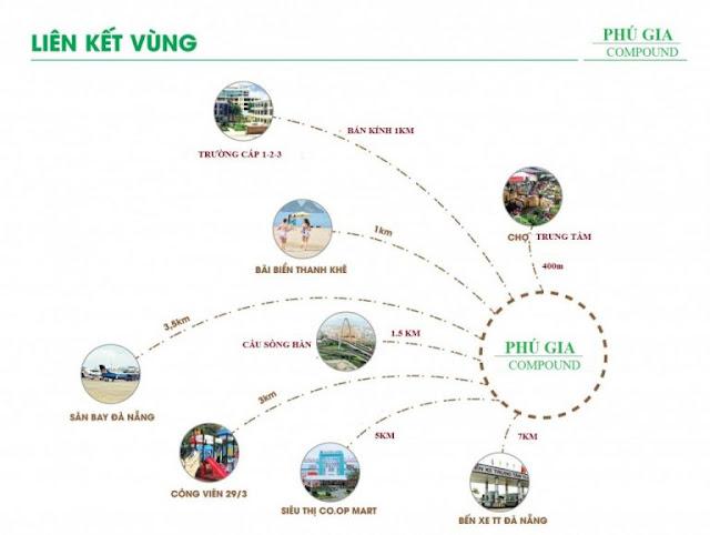 liên kết Phú Gia Compound Đà Nẵng