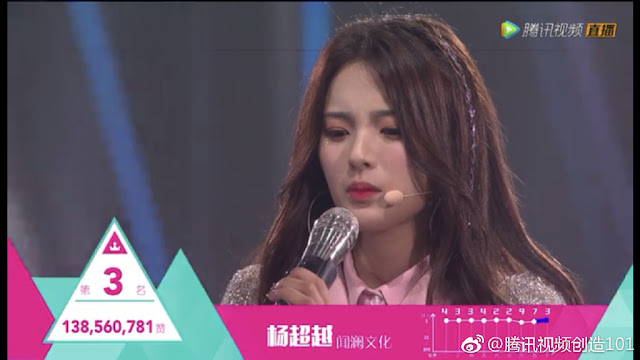 Produce 101 Rocket Girls Yang Chaoyue