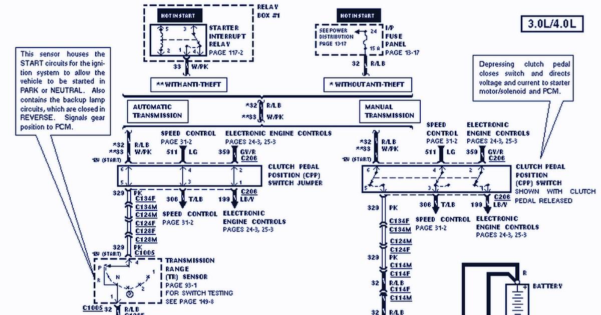 1995 Ford Ranger Wiring Diagram | Diagram Diagosis