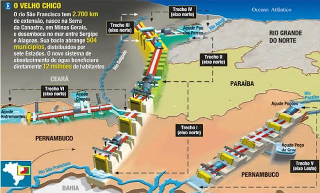 Agência Nacional define tarifas da operação do projeto de integração do São Francisco