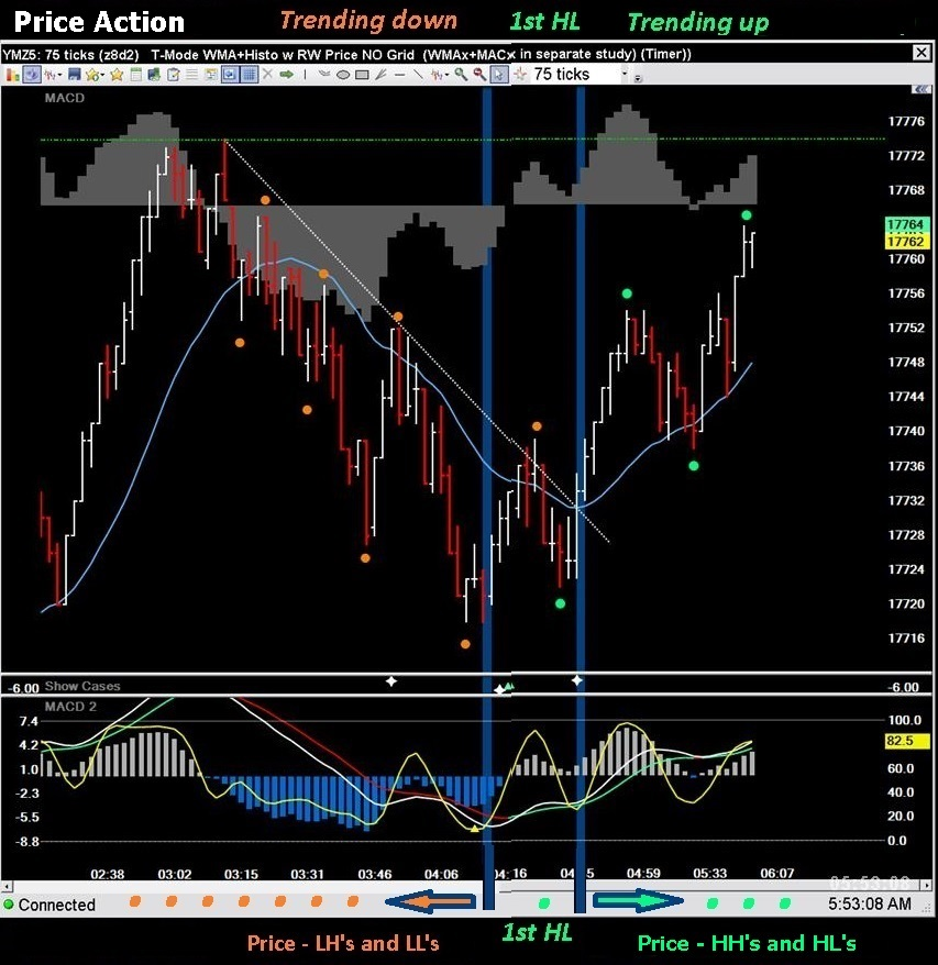 Hecla Mining Company (HL) After Hours Chart - NASDAQ.com