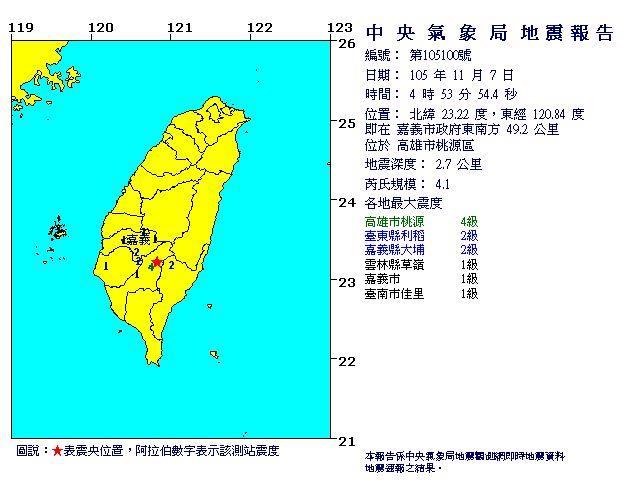 Gempa 4,1 Skala Richter Terjadi di Kaohsiung Taiwan