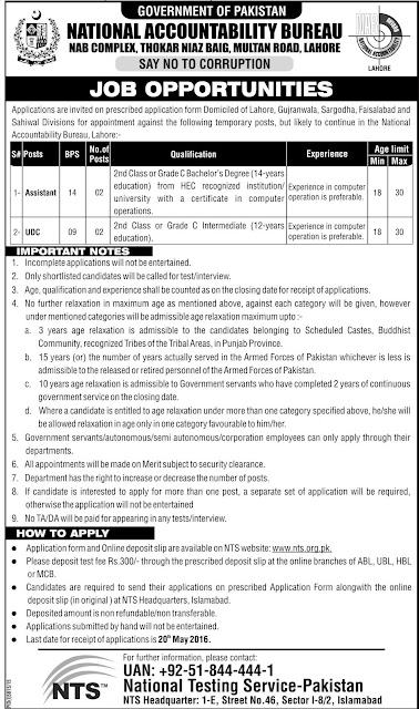 Government Jobs in NAB Lahore jobs for different Posts