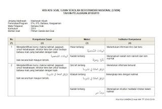 Pada artikel kali ini aku akan membagikan file yang berisikan  Kisi-Kisi USBN Bahasa Arab MA 2019