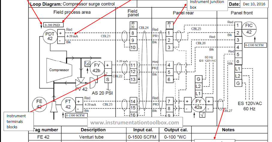 wiring diagram plc panel time clock basics of instrument loop diagrams ~ learning instrumentation and control engineering