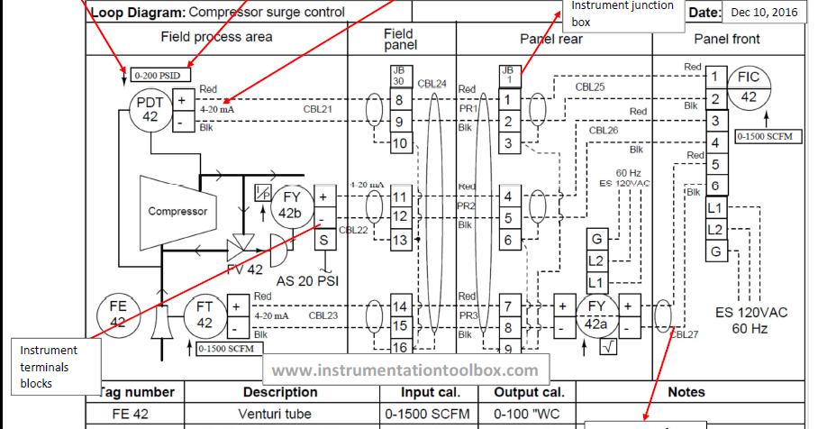 Loop Wiring Diagram Instrumentation - Wiring Diagram