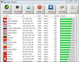 Download Free Proxy List – Public Proxy Servers (IP PORT
