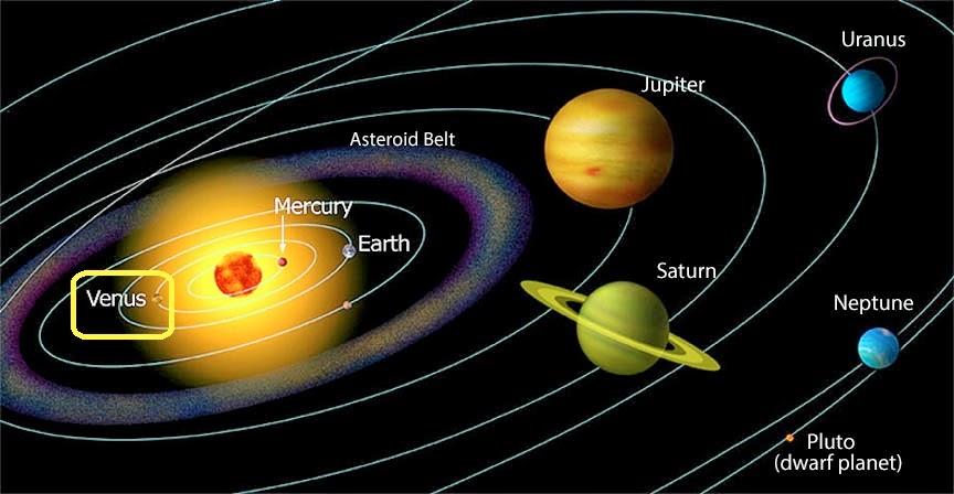 second solar system - photo #18