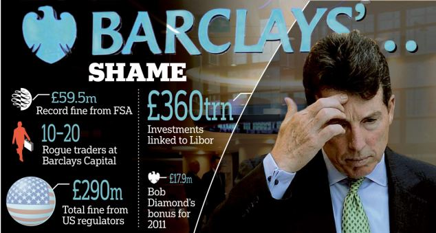 Business Ethics Case Analyses Barclays Bank Lying about the LIBOR 2012
