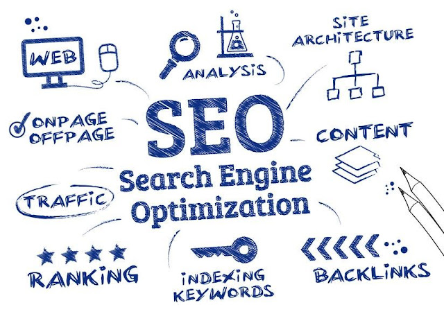 SEO Service Indonesia Sebagai Internet Marketing Solution
