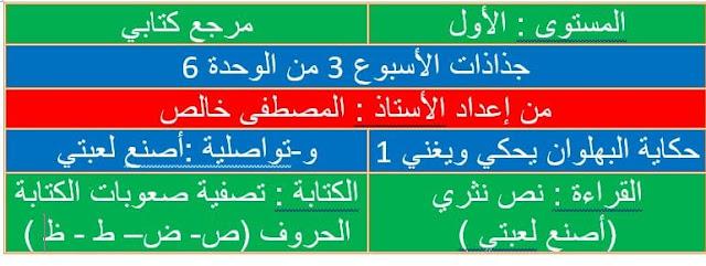 جذاذت المستوى الأول للأسبوع الثالث من الوحدة 6 مرجع كتابي في اللغة العربية
