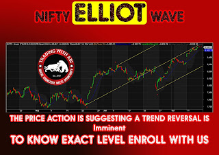 nifty elliot wave analysis