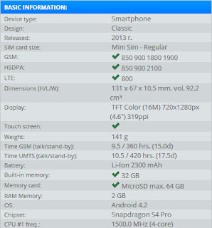 Spesifikasi dasar Xperia ZR Docomo
