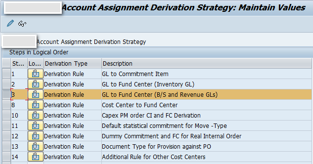 assignment 1 derivatives markets Assignment 1 overview and whether to raise capital from markets or from you will also learn how to use derivatives and liquidity management to offset.