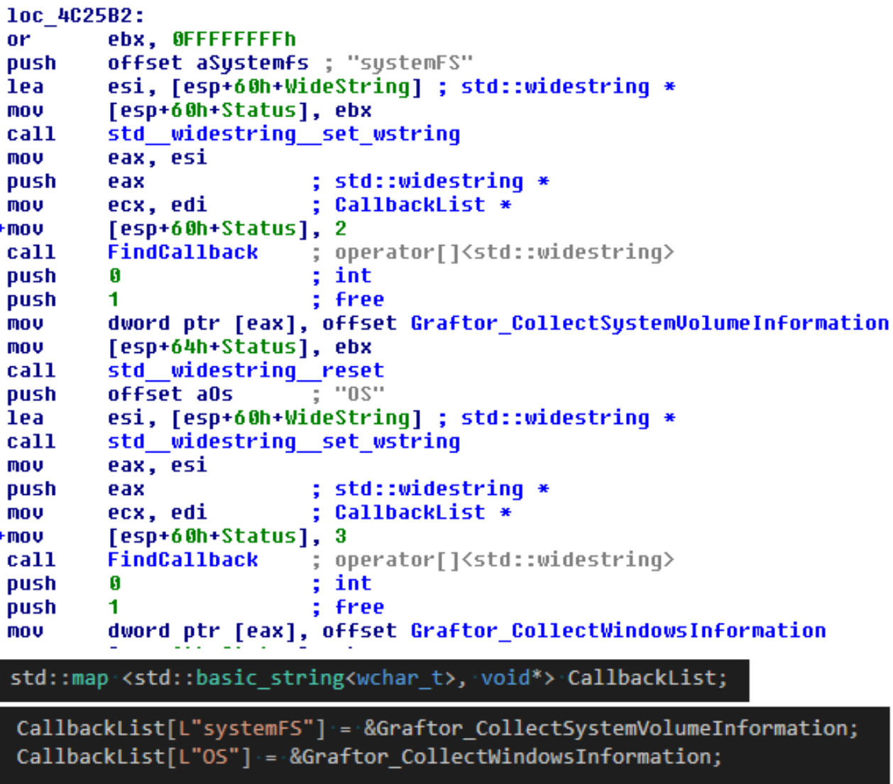 WHMCS 5 2 7 SQL Injection