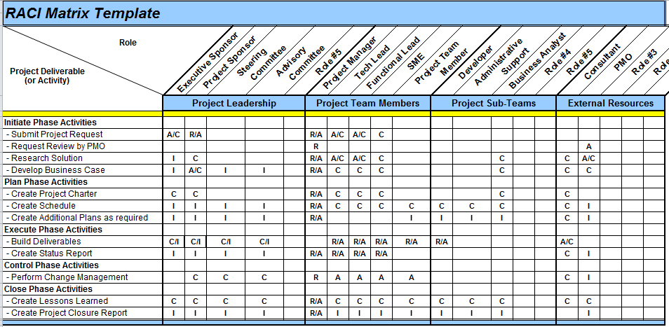 project deliverables template excel - excel spreadsheets help raci matrix template in excel