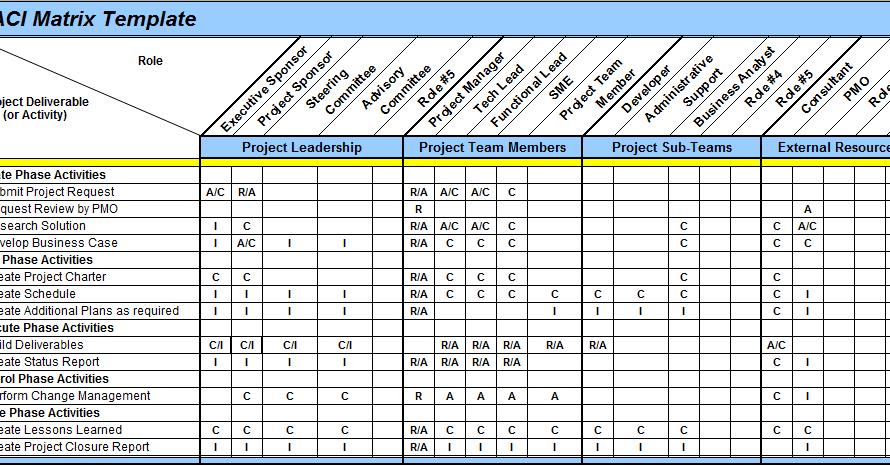 Raci Template Excel Eliolera Com