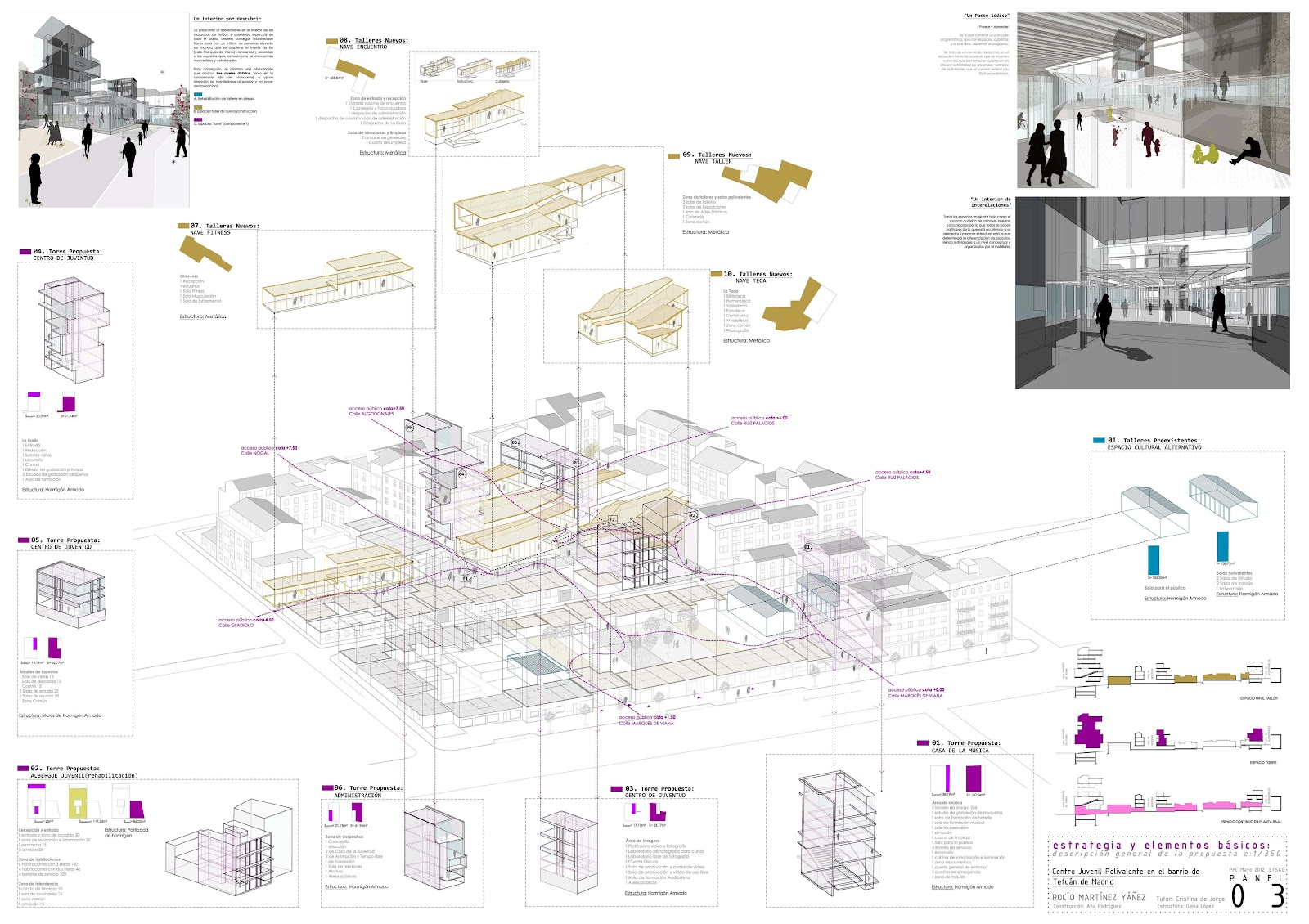 Architecture Thesis Project Ideas