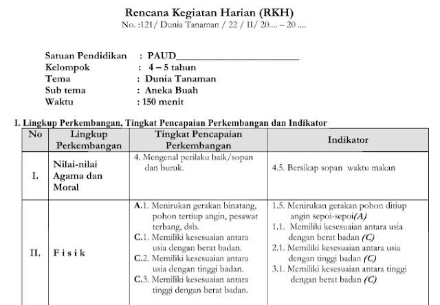 Contoh RKH RPPH PAUD Tema Tanaman K13