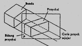 gambar teknik