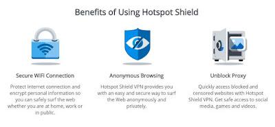 ممييزات برنامج هوت سبوت شيلد