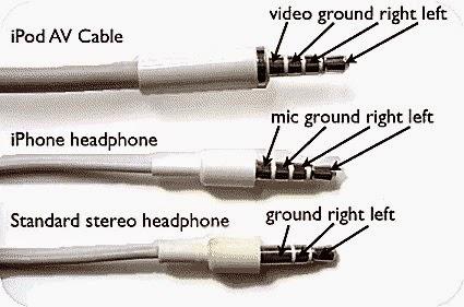 Tutorial mengkoneksikan handphone ke head unit Mobilio