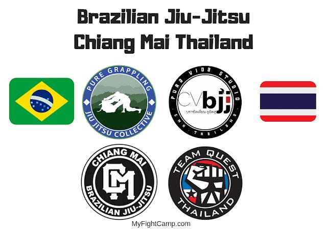 Brazilian Jiu-Jitsu Chiang Mai Thailand