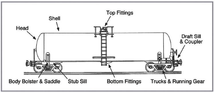 sextant blog  8   lpg autogas - aut u00f3-g u00e1z