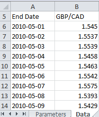 Forex Data Imported Into Excel