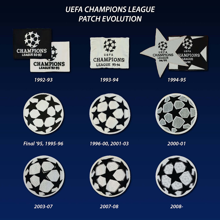 Evolution of the UEFA Champions League Patch - Footy Headlines